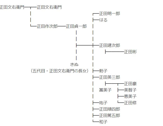 世良田村事件 - JapaneseClass.j...